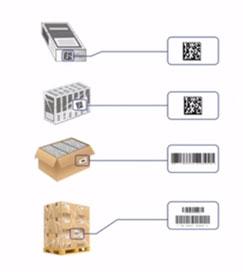 Структура агрегации табачных изделий